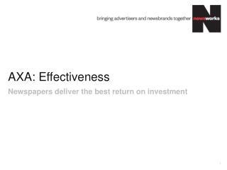 AXA: Effectiveness