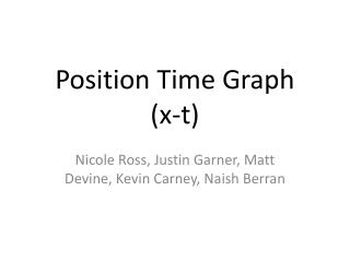 Position Time Graph (x-t)