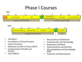 Phase I Courses
