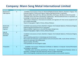 Company: Mann  Seng  Metal International Limited