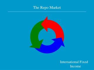 The Repo Market