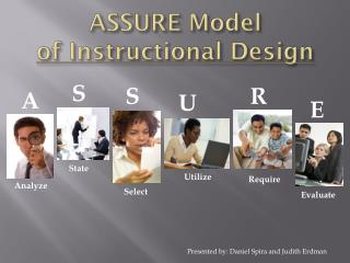 ASSURE Model  of Instructional Design