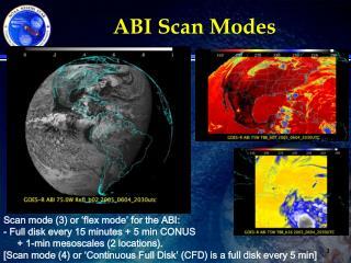 ABI Scan  Modes