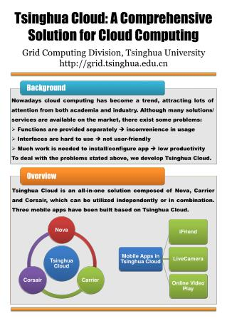 Tsinghua  Cloud: A Comprehensive Solution for Cloud Computing