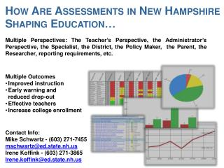 How Are Assessments in New Hampshire Shaping Education…