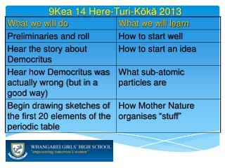 9Kea 14 Here- Turi - K ō k ā  2013