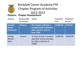 Rockdale Career Academy FFA Chapter Program of Activities 2012-2013