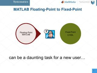MATLAB Floating-Point to Fixed-Point