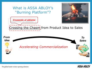 "What is ASSA ABLOY's ""Burning Platform""?"