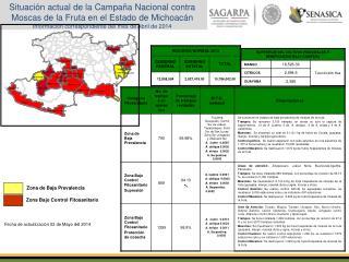 Situación actual de la  Campaña Nacional  contra Moscas de la Fruta en el Estado de  Michoacán