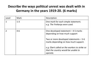 Describe the ways political unrest was dealt with in Germany in the years 1919-20. (6 marks)