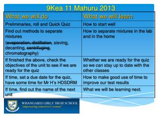 9Kea 11  Mahuru  2013