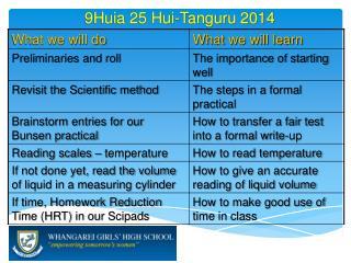 9Huia 25  Hui-Tanguru  2014