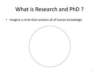 What is Research and PhD ?