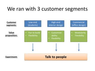 We ran with 3 customer segments