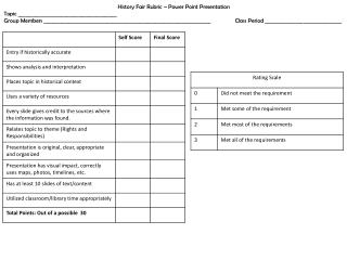 History Fair Rubric – Power Point Presentation Topic _______________________________________