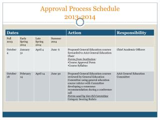 Approval Process Schedule 2013-2014