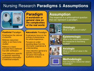 Nursing Research  Paradigms  &  Assumptions