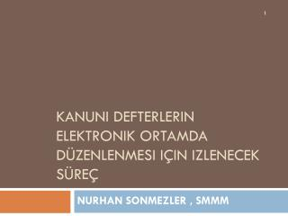Kanuni defterlerin elektronik ortamda düzenlenmesi için izlenecek süreç