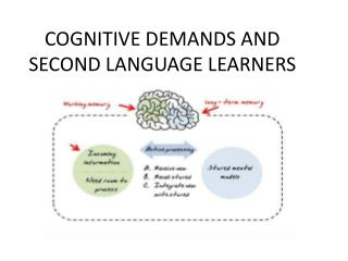COGNITIVE DEMANDS AND SECOND LANGUAGE LEARNERS