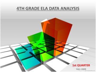 4TH GRADE ELA DATA ANALYSIS