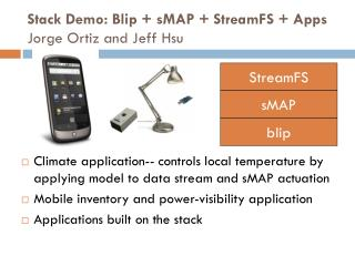 Stack Demo: Blip +  sMAP  +  StreamFS  + Apps Jorge Ortiz and Jeff Hsu