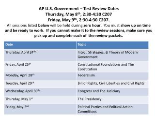 Review Sessions for AP Test 2014