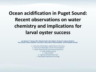 Ocean acidification (OA)
