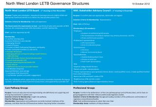 North West London LETB Governance Structures
