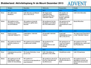Blubberland: Aktivitéitsplang fir de Mount Dezember 2013