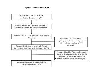 Figure 3.   PRISMA  flow chart