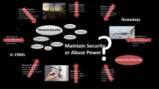 Maintain Security  or  Abuse  Power