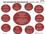 NIH ACQUISITION ORGANIZATION - COACS FY 2008