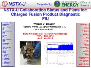 NSTX-U Collaboration Status and Plans  for: Charged Fusion Product Diagnostic FIU