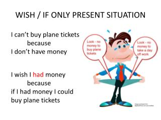 WISH / IF ONLY PRESENT SITUATION