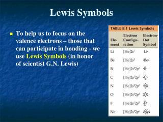 Lewis Symbols