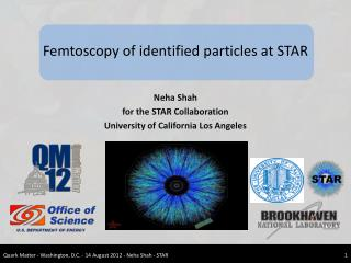 Femtoscopy of identified particles at STAR