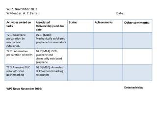 WP2. November 2011 WP-leader: A. C. Ferrari Date: