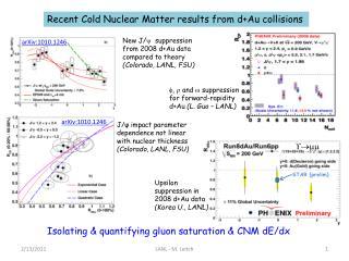 New J/   suppression from 2008  d+Au  data compared to theory (Colorado, LANL, FSU)