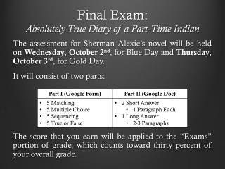 Final Exam: Absolutely True Diary of a Part-Time Indian