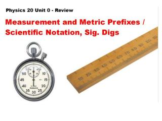 Metric Prefixes and Sig Digs