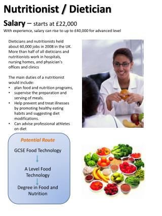 Potential Route GCSE Food Technology A Level Food Technology Degree in Food and Nutrition