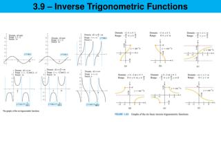 3.9 – Inverse Trigonometric Functions