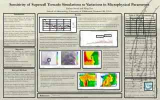 Sensitivity of Supercell Tornado Simulations to Variations in Microphysical ParametersNathan Snook and Ming XueSchool of