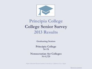 Principia College College Senior Survey 2013 Results