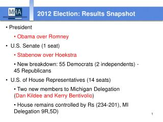 2012 Election: Results Snapshot