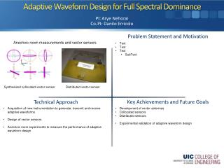 Adaptive Waveform Design for Full Spectral Dominance