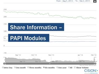 Share  Information –  PAPI  Modules