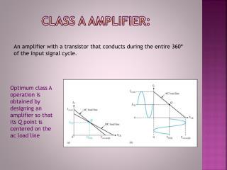 Class A amplifier: