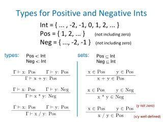 Types for Positive and Negative  Ints